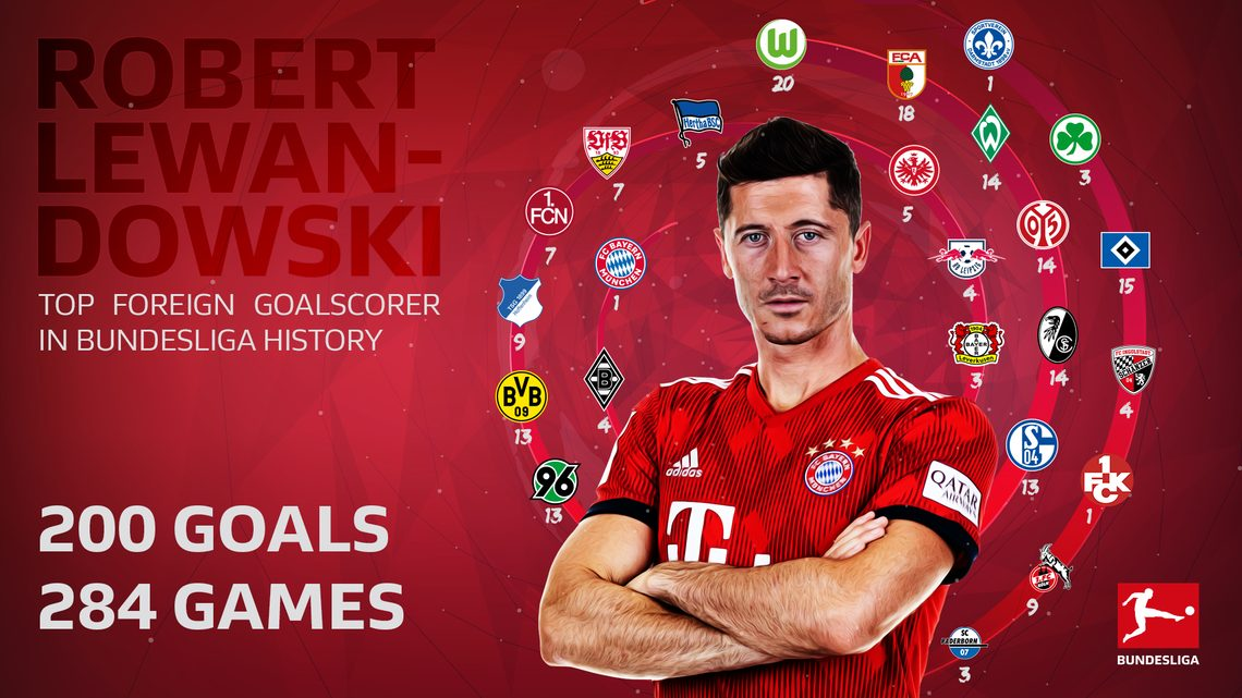 best loved e0669 86d0d Bundesliga | Robert Lewandowski scores 200th Bundesliga goal