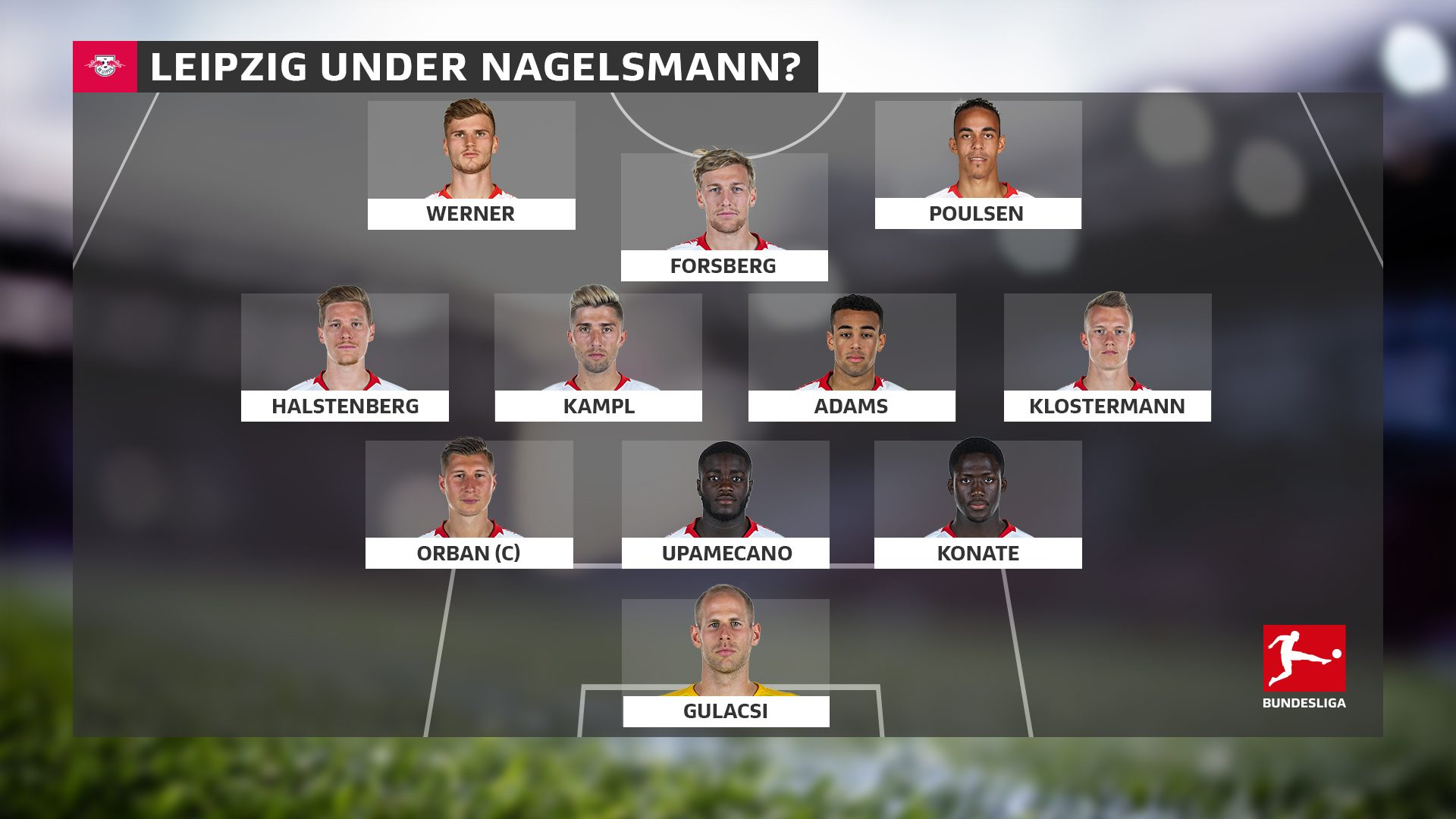 Bundesliga How Will Rb Leipzig Line Up Under Julian Nagelsmann