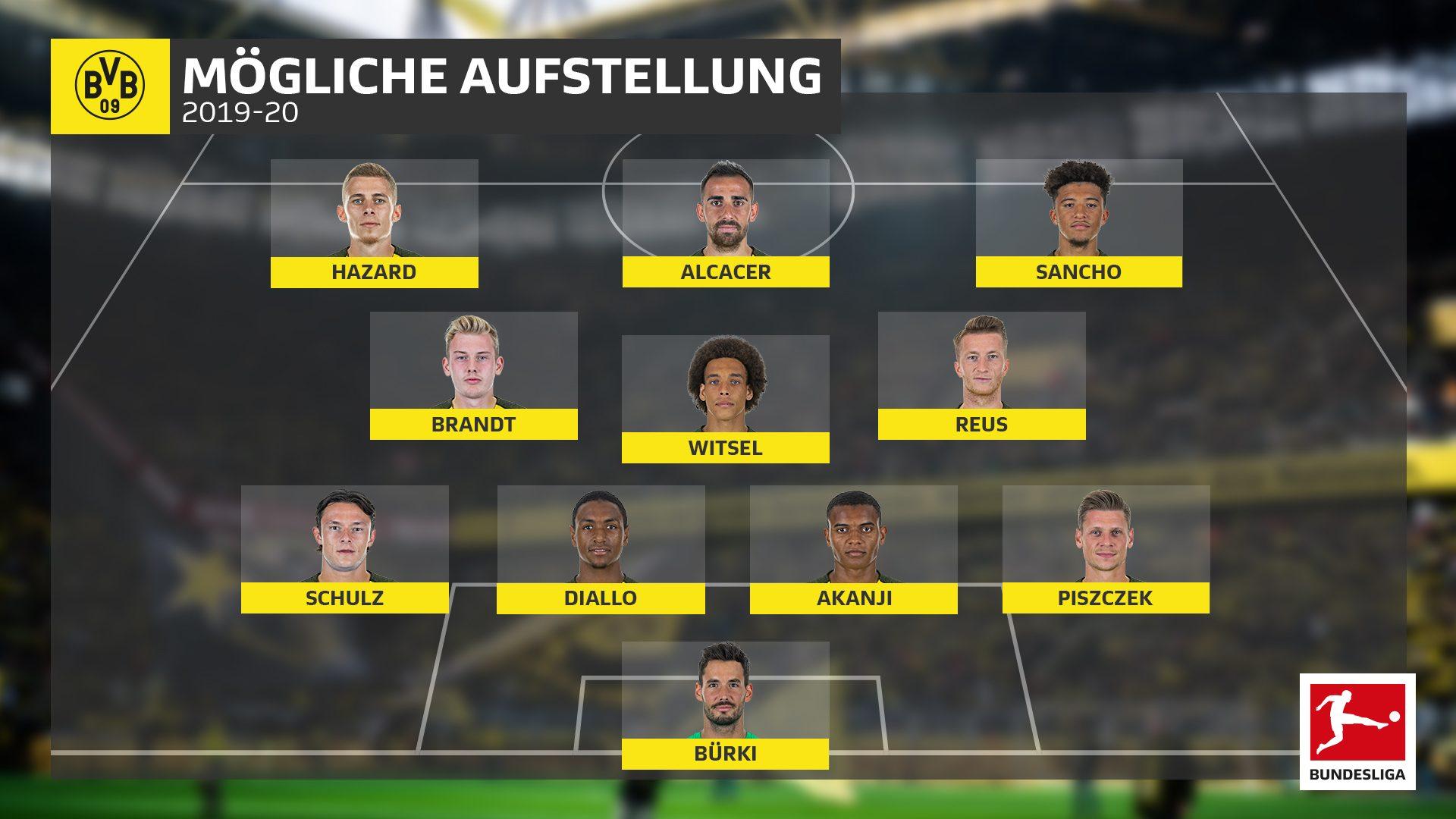 So könnte der BVB 2019/20 spielen