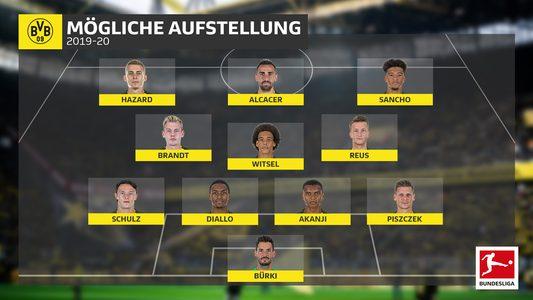 Bundesliga Wie Viele Spiele