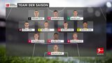 Fantasy Manager: Die Top-Elf der Saison 2018/19