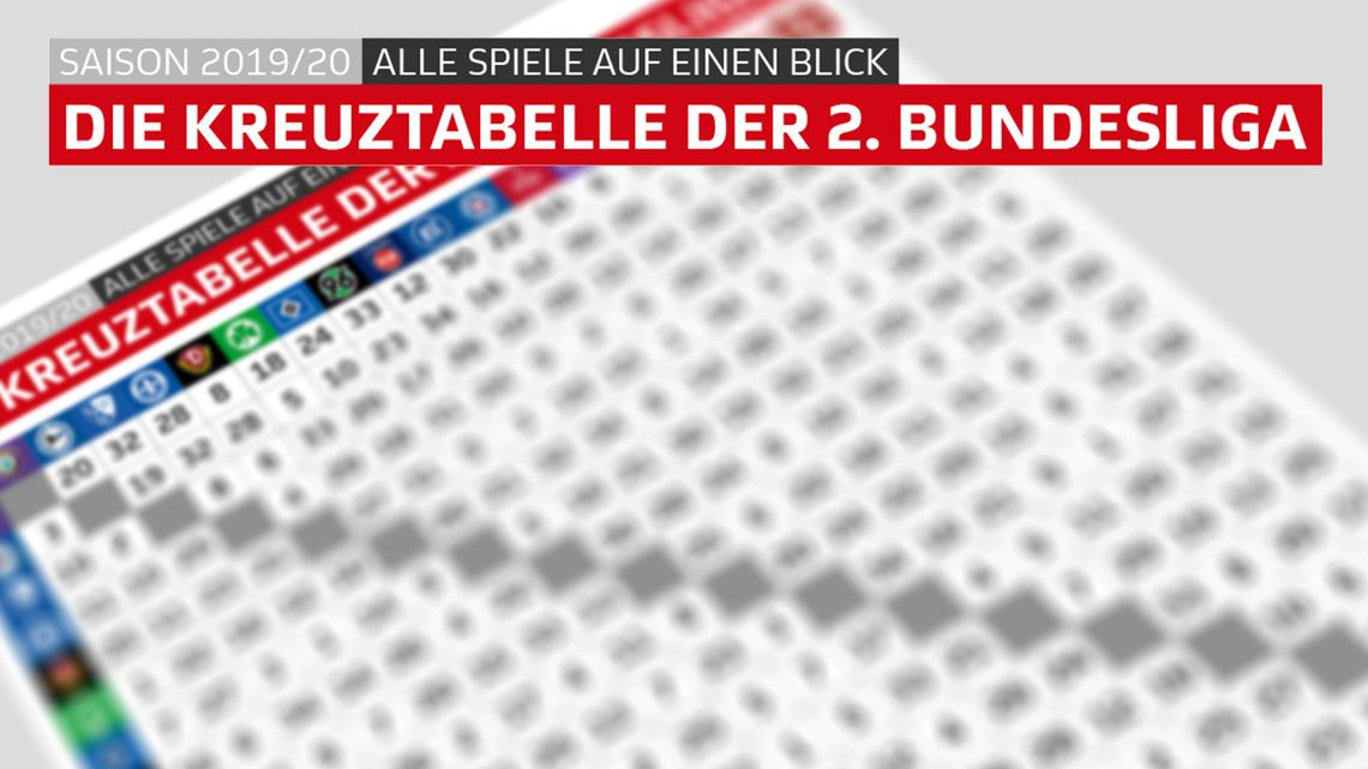 2 Bundesliga Kreuztabelle Alle Spiele Der Saison 2019 20
