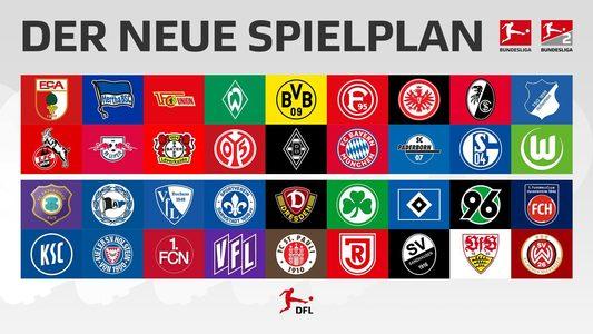 Bundesliga Aufsteiger 2020 16
