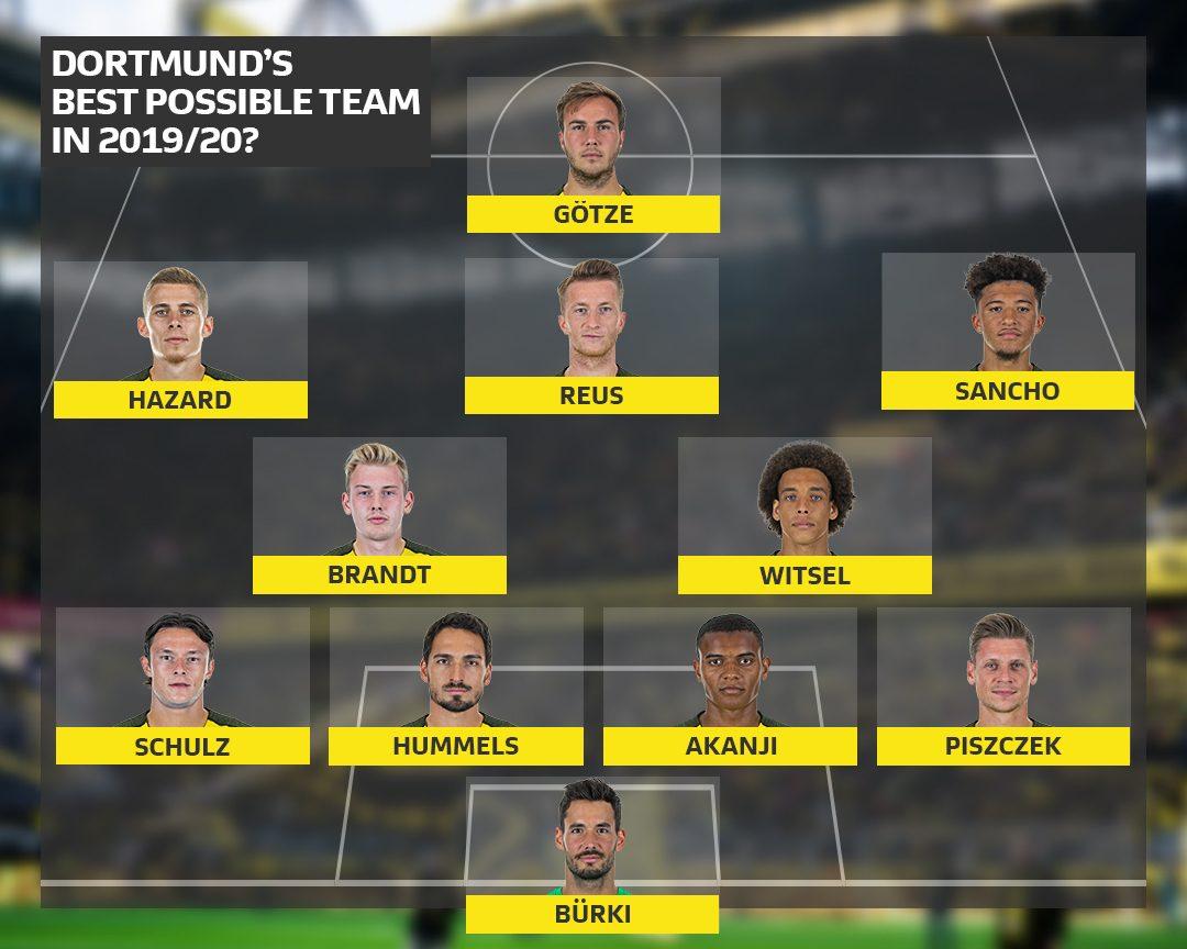 Bundesliga How Will Borussia Dortmund Line Up This Season