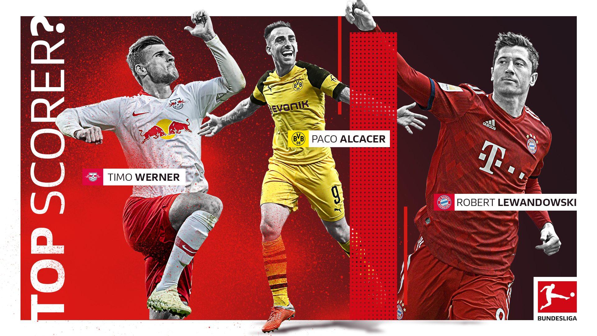 Robert Lewandowski and the players who could dethrone him as the Bundesliga's top scorer
