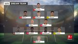 The Bundesliga U21 dream team