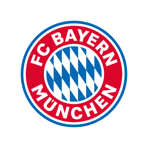 Bundesliga | Table | 2019-2020