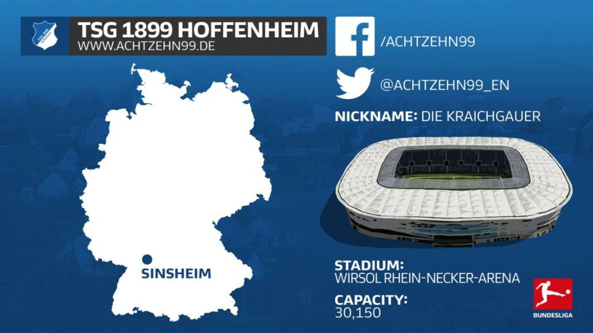 Map Of Germany Hoffenheim.Bundesliga Hoffenheim Fanzone Getting To Know The Bundesliga