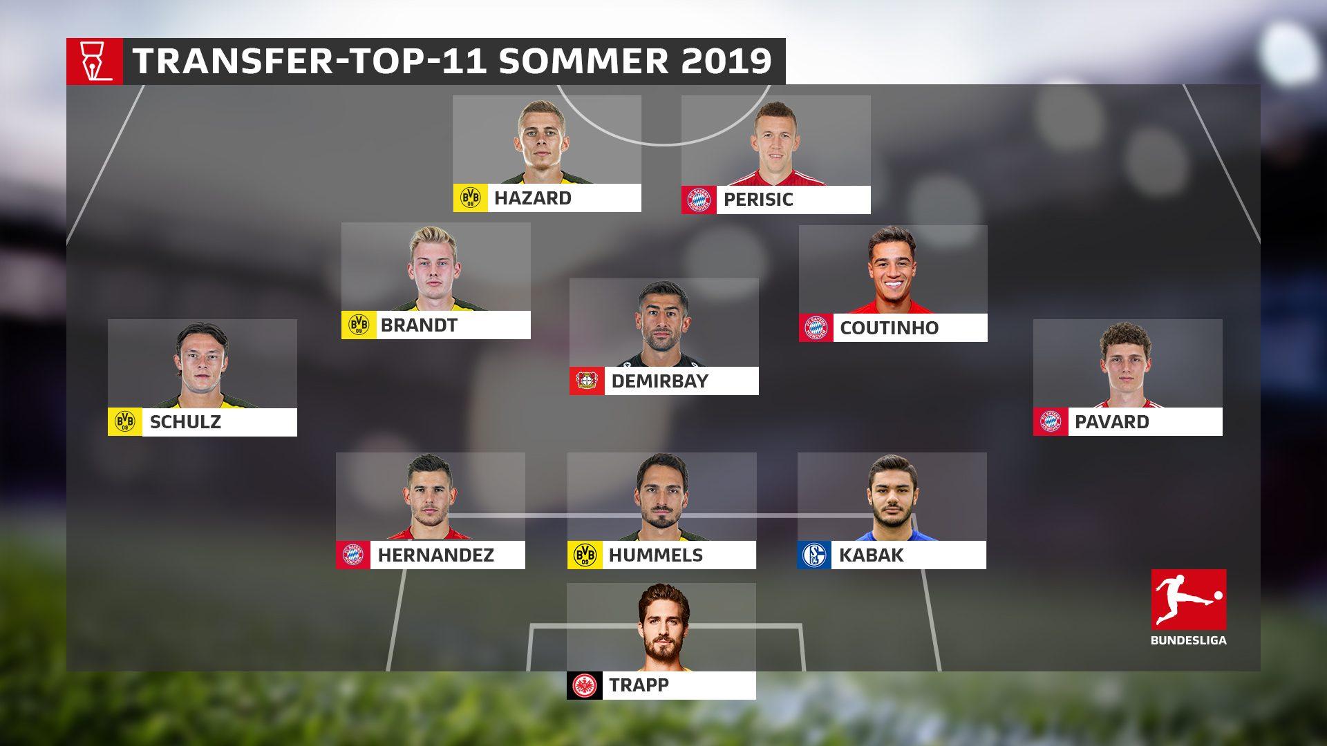 Bundesliga Die Transfer Top 11 Zur Neuen Bundesliga Saison