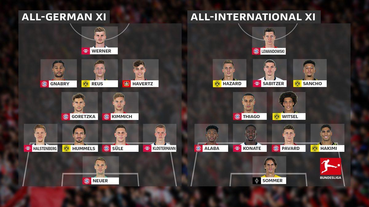 Bayer Leverkusen TICKET BL 2017//18 FC Bayern München