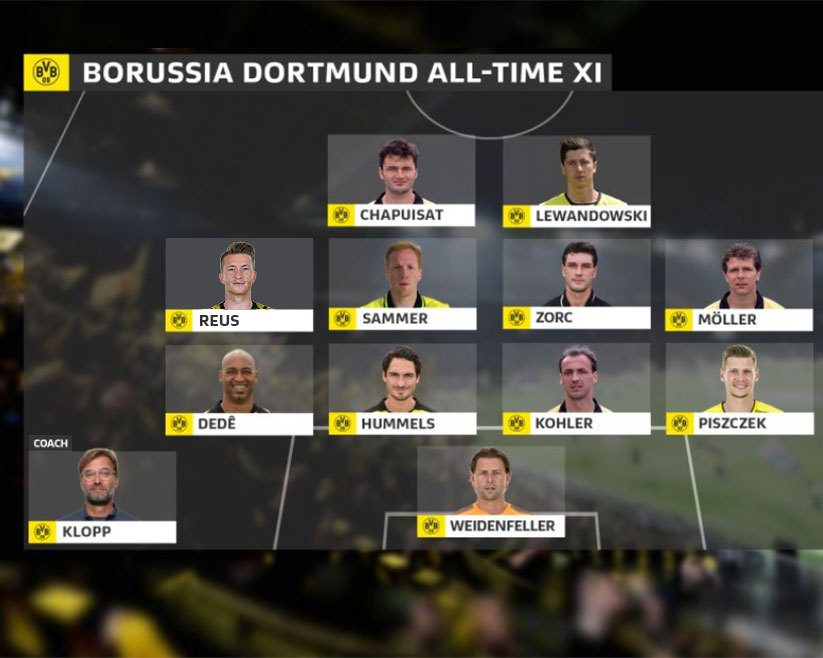 Bundesliga Borussia Dortmund S All Time Top Xi Featuring Jurgen Klopp Robert Lewandowski And Marco Reus