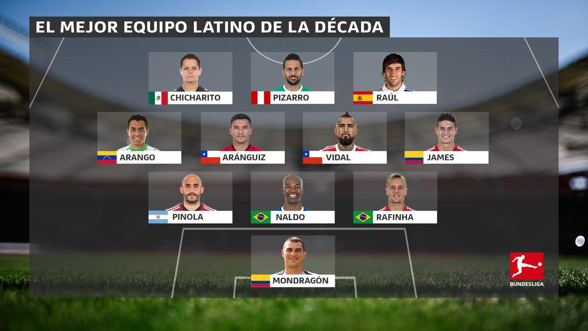 Dos colombianos en el once latino de la última década en la Bundesliga