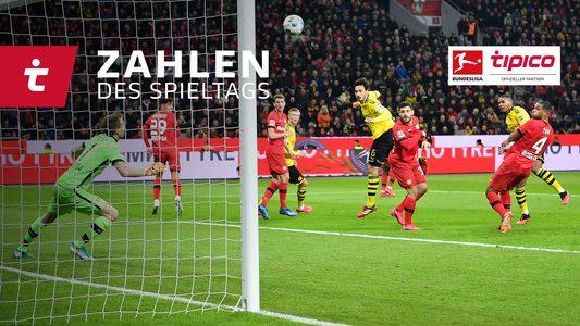 Rekorde, Jubiläen, Kurioses: Der 21. Spieltag in Zahlen
