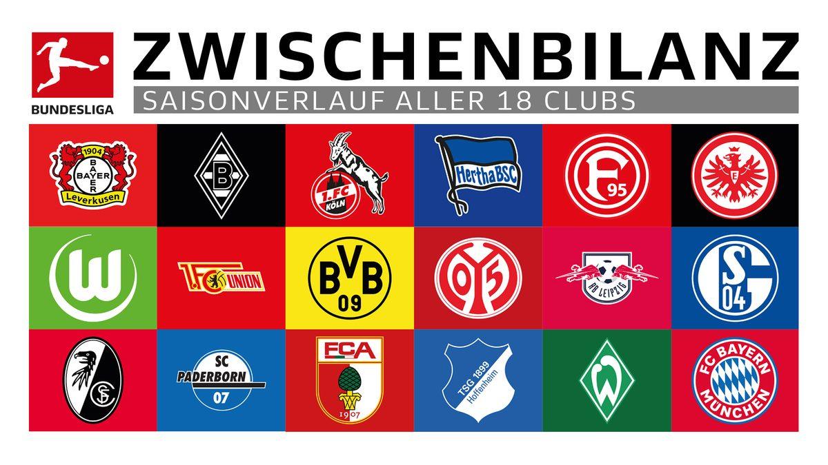Die Zwischenbilanzen aller 18 Clubs im Überblick
