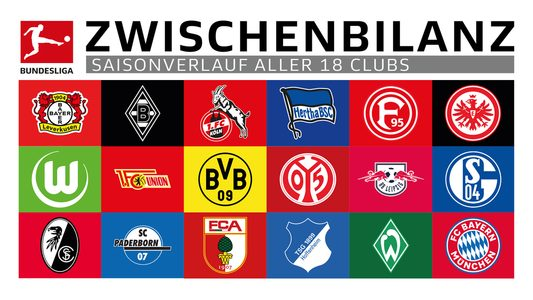 Fußball Bundesliga 18 Spieltag