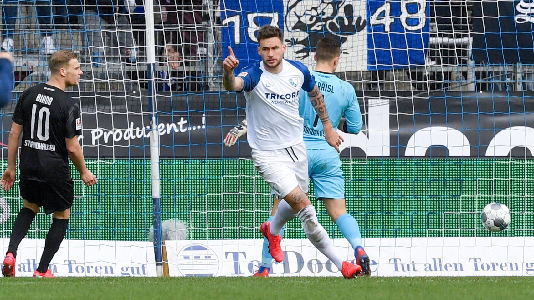 Zwischenbilanz: Der Saisonverlauf des VfL Bochum