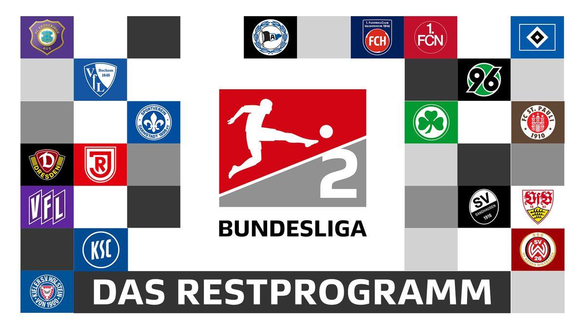 Restprogramm Bundesliga