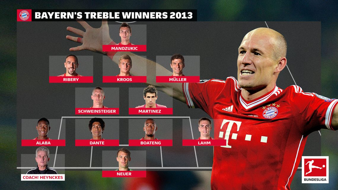 bundesliga bayern munich s 2012 13 treble winners where are they now bayern munich s 2012 13 treble winners