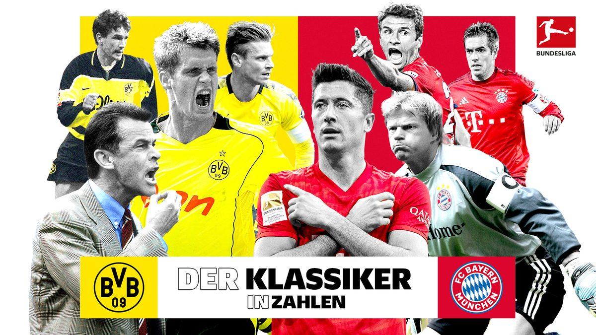 Dortmund gegen Bayern - der Klassiker in Zahlen