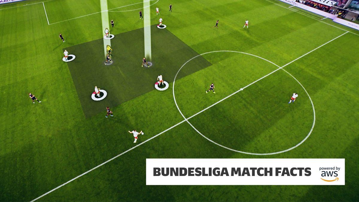 Neue Echtzeit-Spielanalysen für die Bundesliga