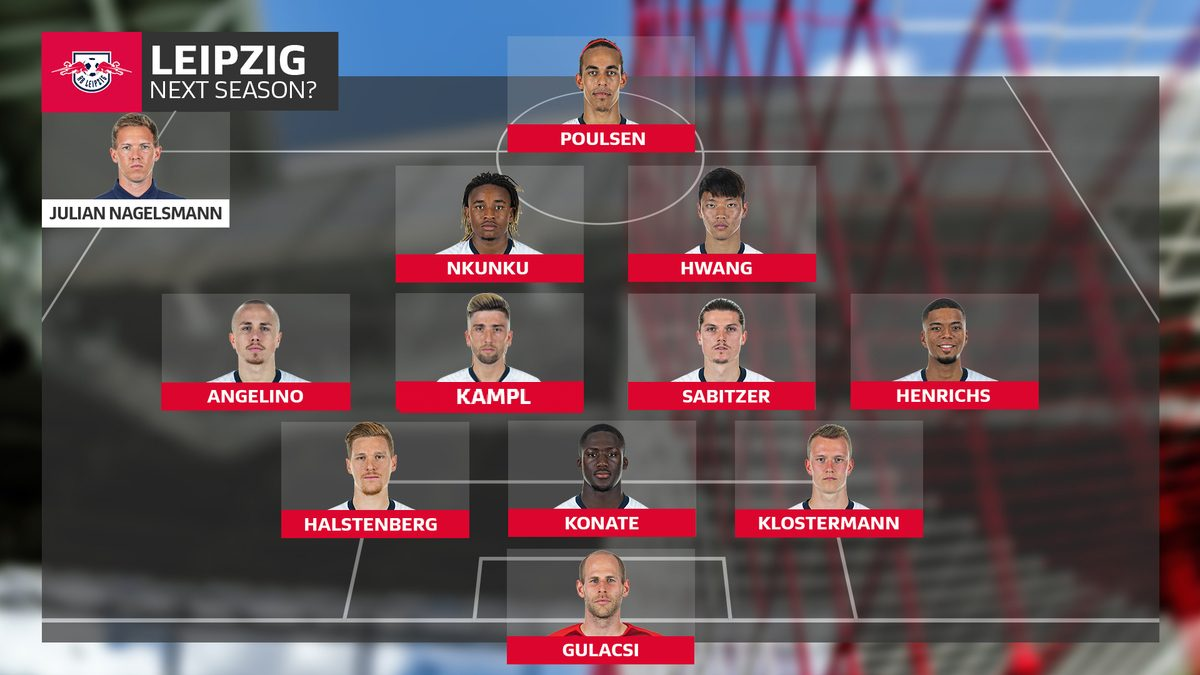 Bundesliga How Will Rb Leipzig Line Up Next Season With Timo Werner Leaving For Chelsea And Hwang Hee Chan Leading The Arrivals