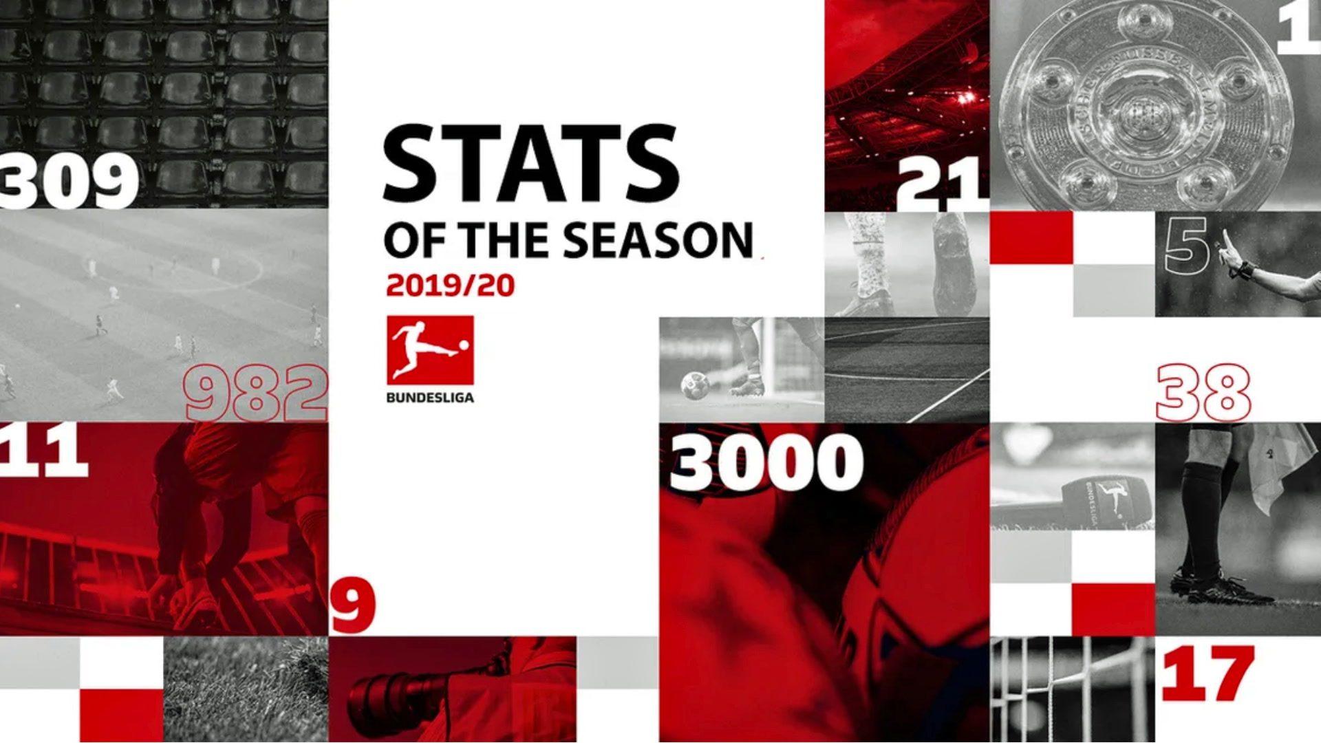 bundesliga robert lewandowski jadon sancho thomas muller and the bundesliga s season of records in 2019 20 watch new bundesliga records in 2019 20