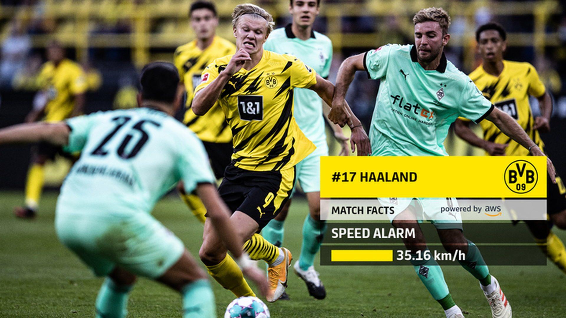 """Bundesliga Match Facts: Der """"Speed Alarm"""""""