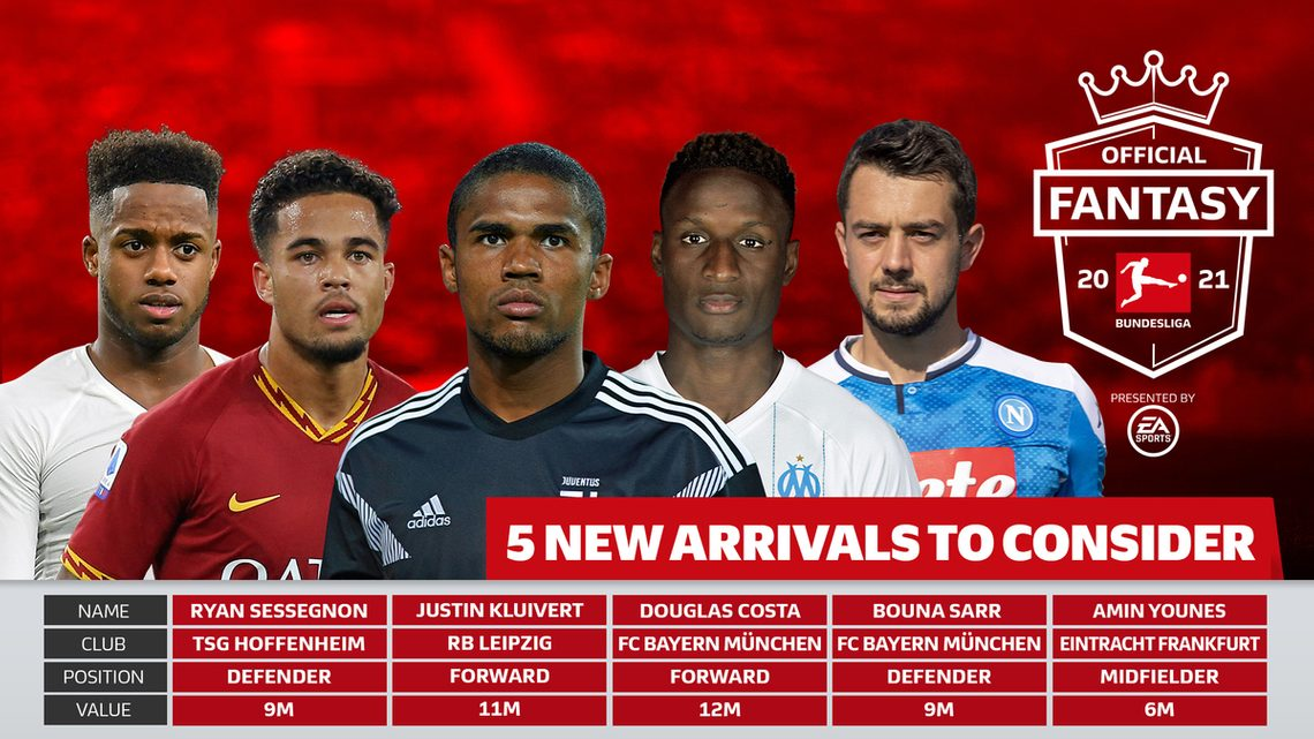 Transfers Bundesliga