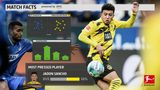 "Drei neue ""Bundesliga Match Facts"""