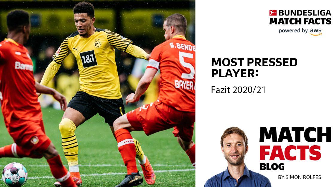 Most Pressed Player: Das Fazit 2020/21