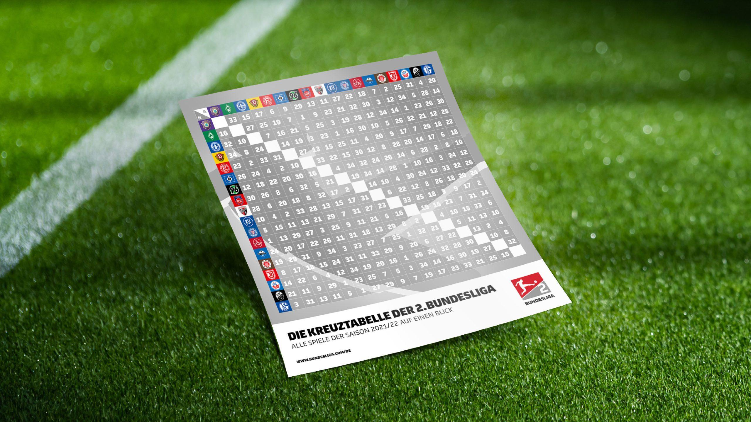 Spielplan 2 Bundesliga 21 22 Mike Dunne