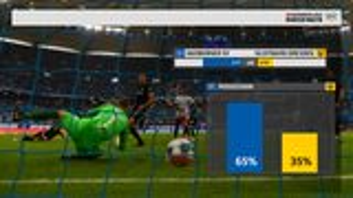 Bundesliga Match Facts Analysis: Dresden's draw at HSV